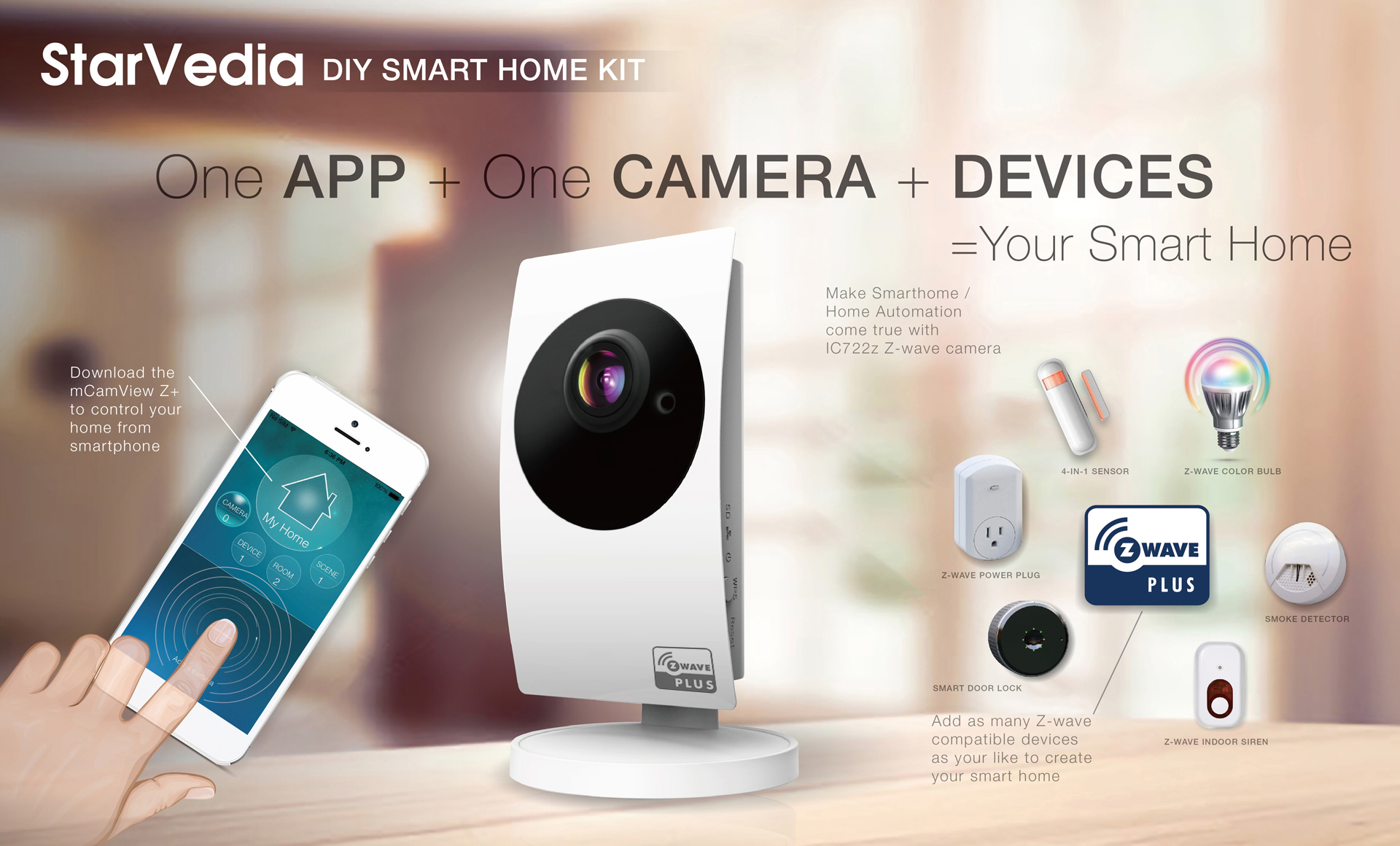 Smart Home on a camera